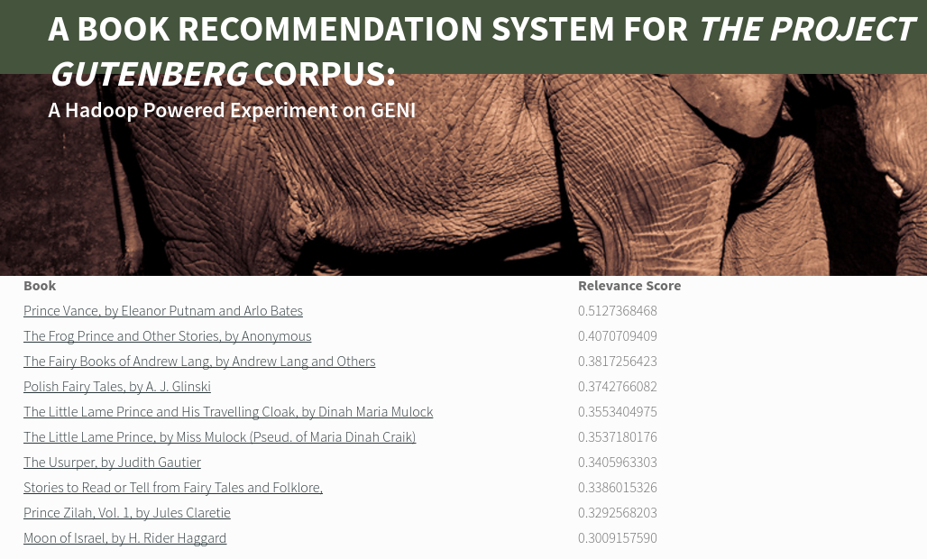A Hadoop-powered book recommendation system