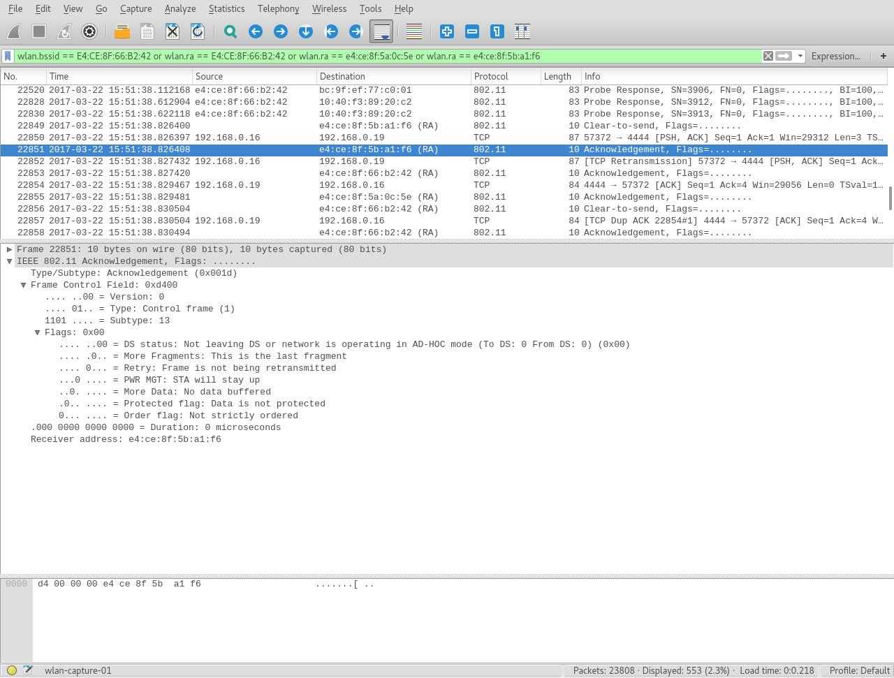 Understanding The 80211 Wireless Lan Mac Frame Format Home Network Diagram Ids Acknowledgment