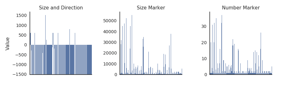 De-anonymizing Tor traffic with website fingerprinting