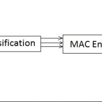 Wireless Implementation Testbed Lab @ NYU - Blog